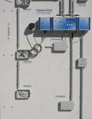 Technische Darstellung für EFH